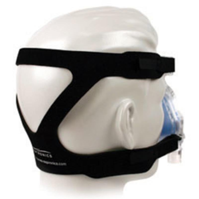 Premium Headgear